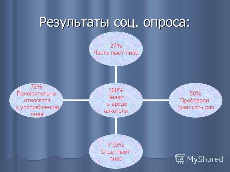 Республиканская программа по предупреждению пьянства и алкоголизма проблема алкоголизма в россии статистика на 2015