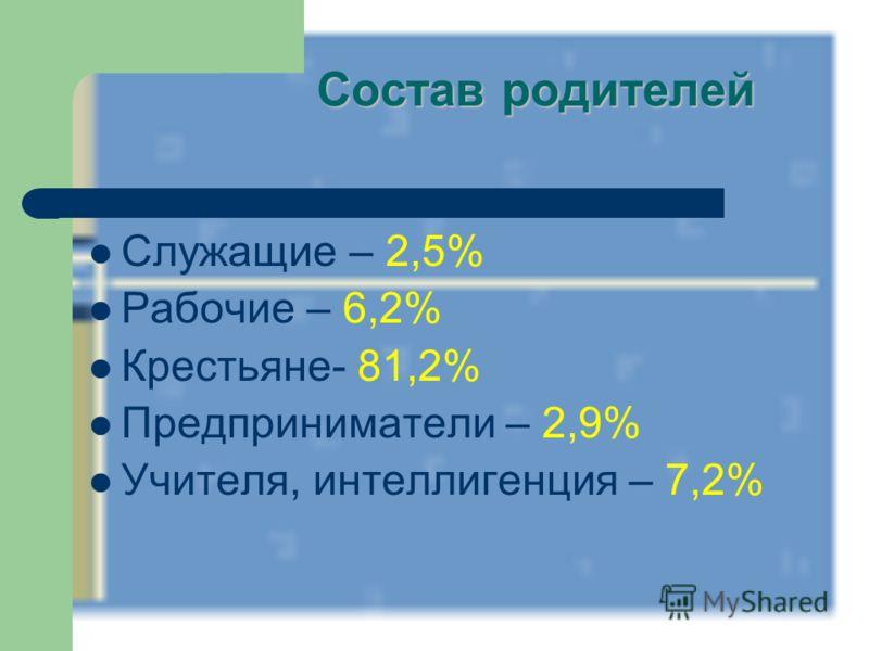 Состав родителей Служащие – 2,5% Рабочие – 6,2% Крестьяне- 81,2% Предприниматели – 2,9% Учителя, интеллигенция – 7,2%