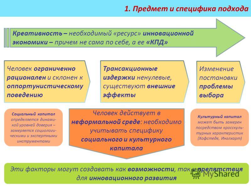1. Предмет и специфика подхода Эти факторы могут создавать как возможности, так и препятствия для инновационного развития Креативность – необходимый «ресурс» инновационной экономики – причем не сама по себе, а ее «КПД» Человек ограниченно рационален