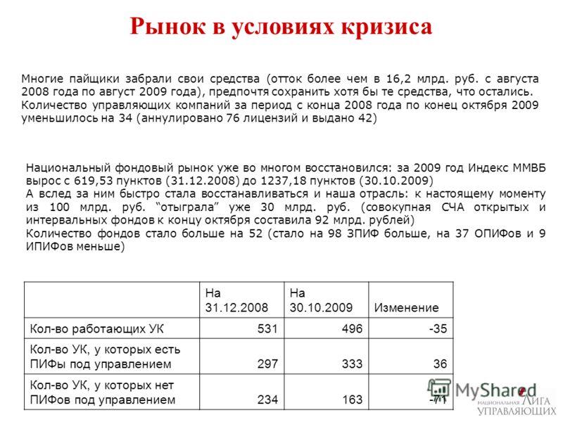 Рынок в условиях кризиса Многие пайщики забрали свои средства (отток более чем в 16,2 млрд. руб. с августа 2008 года по август 2009 года), предпочтя сохранить хотя бы те средства, что остались. Количество управляющих компаний за период с конца 2008 г