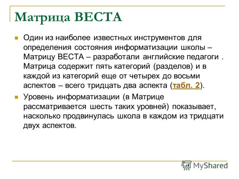 Матрица BECTA Один из наиболее известных инструментов для определения состояния информатизации школы – Матрицу BECTA – разработали английские педагоги. Матрица содержит пять категорий (разделов) и в каждой из категорий еще от четырех до восьми аспект