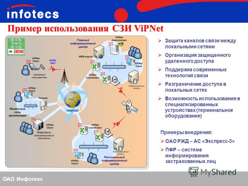 ОАО Инфотекс Пример использования СЗИ ViPNet Защита каналов связи между локальными сетями Организация защищенного удаленного доступа Поддержка современных технологий связи Разграничение доступа в локальных сетях Возможность использования в специализи