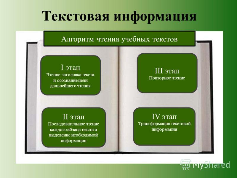 Текстовая информация II этап Последовательное чтение каждого абзаца текста и выделение необходимой информации III этап Повторное чтение I этап Чтение заголовка текста и осознание цели дальнейшего чтения IV этап Трансформация текстовой информации Алго