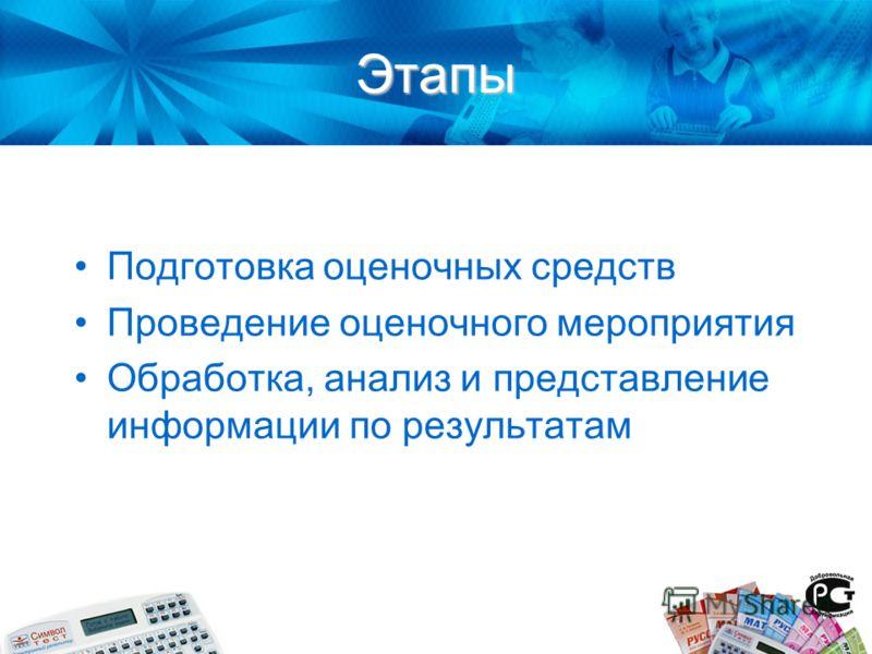 Подготовка оценочных средств Проведение оценочного мероприятия Обработка, анализ и представление информации по результатам Этапы