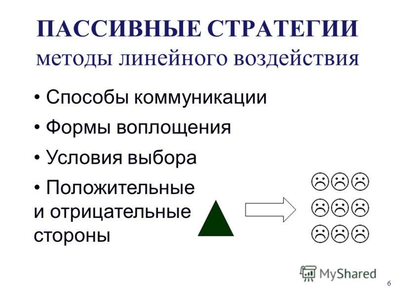 ПАССИВНЫЕ СТРАТЕГИИ методы линейного воздействия Способы коммуникации Формы воплощения Условия выбора Положительные и отрицательные стороны 6