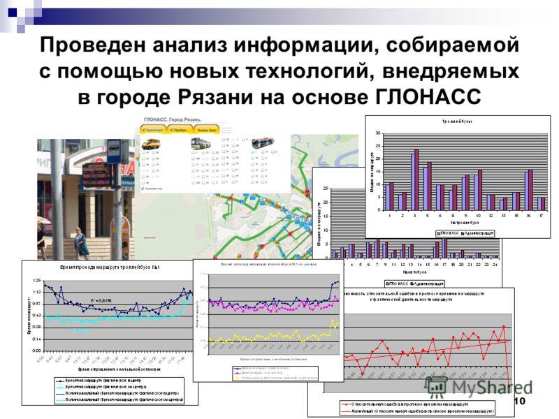10 Проведен анализ информации, собираемой с помощью новых технологий, внедряемых в городе Рязани на основе ГЛОНАСС