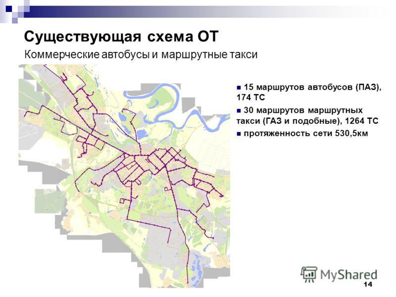 14 Существующая схема ОТ Коммерческие автобусы и маршрутные такси 15 маршрутов автобусов (ПАЗ), 174 ТС 30 маршрутов маршрутных такси (ГАЗ и подобные), 1264 ТС протяженность сети 530,5км
