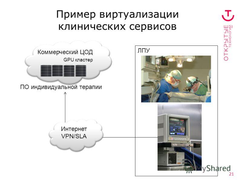 21 Пример виртуализации клинических сервисов Коммерческий ЦОД GPU кластер Коммерческий ЦОД GPU кластер ЛПУ ПО индивидуальной терапии Интернет VPN/SLA Интернет VPN/SLA