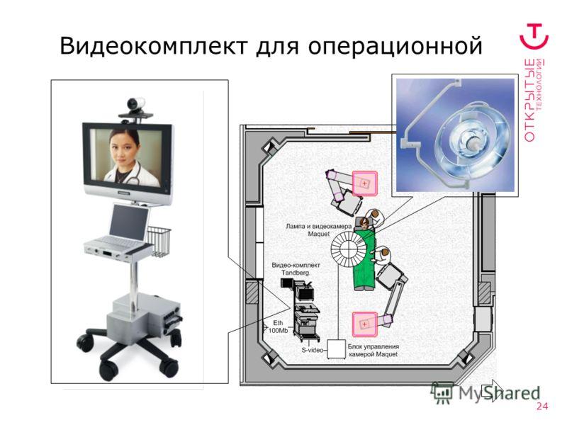 24 Видеокомплект для операционной