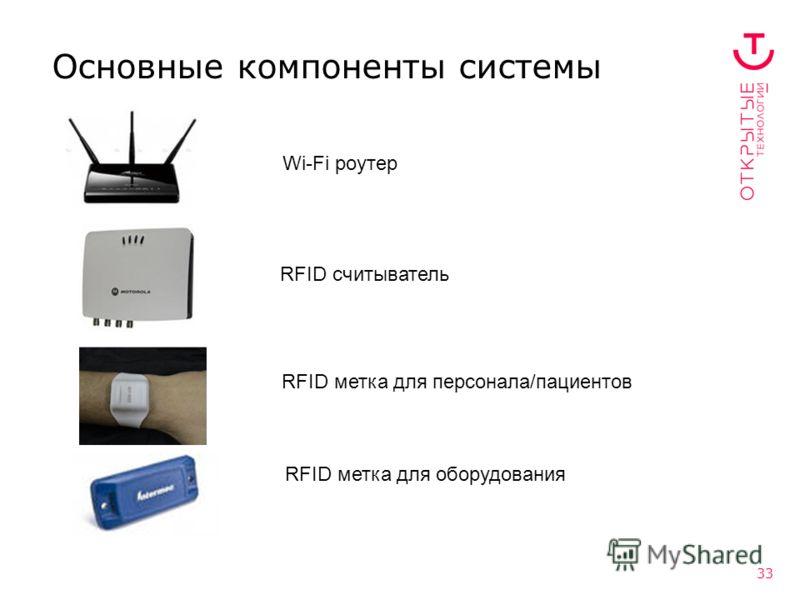 33 Основные компоненты системы RFID считыватель RFID метка для персонала/пациентов RFID метка для оборудования Wi-Fi роутер