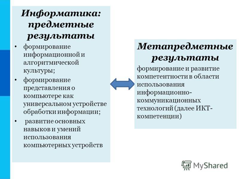 Примерные Программы По Учебным Предметам Фгос Ооо Математика