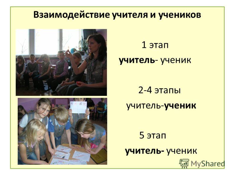 Взаимодействие учителя и учеников 1 этап учитель- ученик 2-4 этапы учитель-ученик 5 этап учитель- ученик