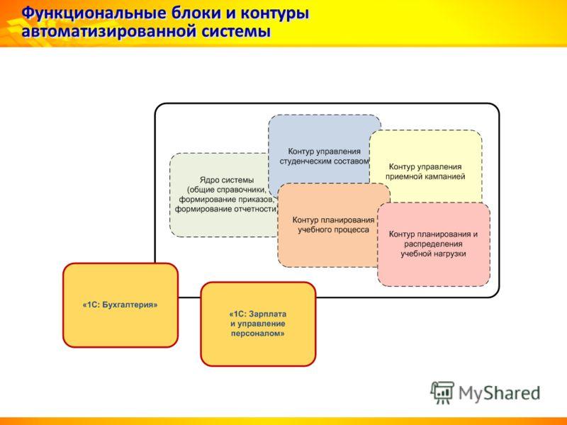 Функциональные блоки и контуры автоматизированной системы