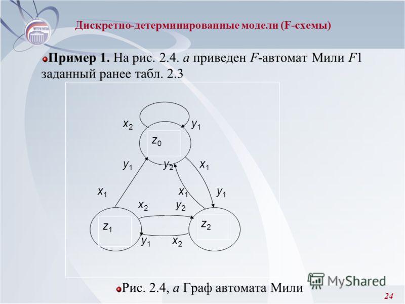 24 Пример 1. На рис. 2.4. а приведен F-автомат Мили F1 заданный ранее табл. 2.3 Рис. 2.4, а Граф автомата Мили х 2 у 1 у 1 у 2 x 1 x 1 x 1 у 1 x 2 y 2 y 1 x 2 z0z0 z1z1 z2z2 Дискретно-детерминированные модели (F-схемы)