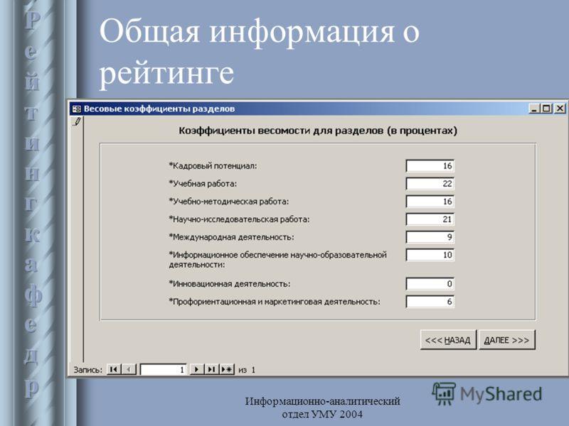 Информационно-аналитический отдел УМУ 2004 Общая информация о рейтинге