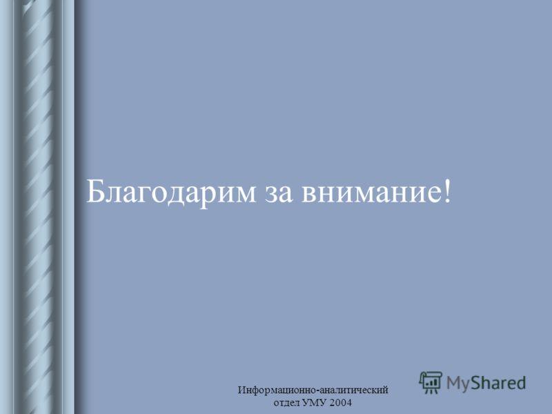 Информационно-аналитический отдел УМУ 2004 Благодарим за внимание!