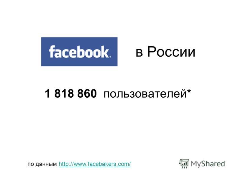 в России 1 818 860 пользователей* по данным http://www.facebakers.com/http://www.facebakers.com/