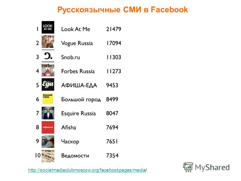 http://socialmediaclubmoscow.org/facebookpages/mediahttp://socialmediaclubmoscow.org/facebookpages/media/ Русскоязычные СМИ в Facebook