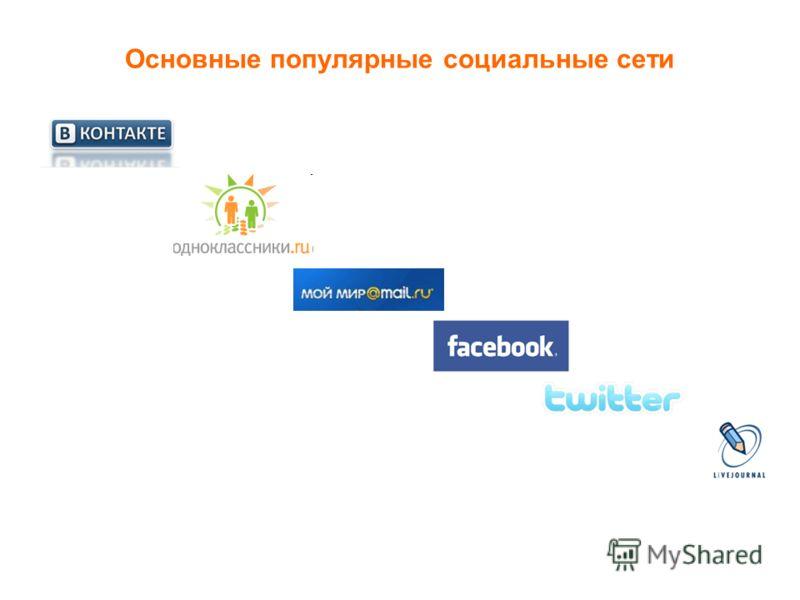 Основные популярные социальные сети
