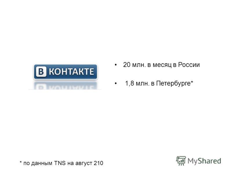 20 млн. в месяц в России 1,8 млн. в Петербурге* * по данным TNS на август 210