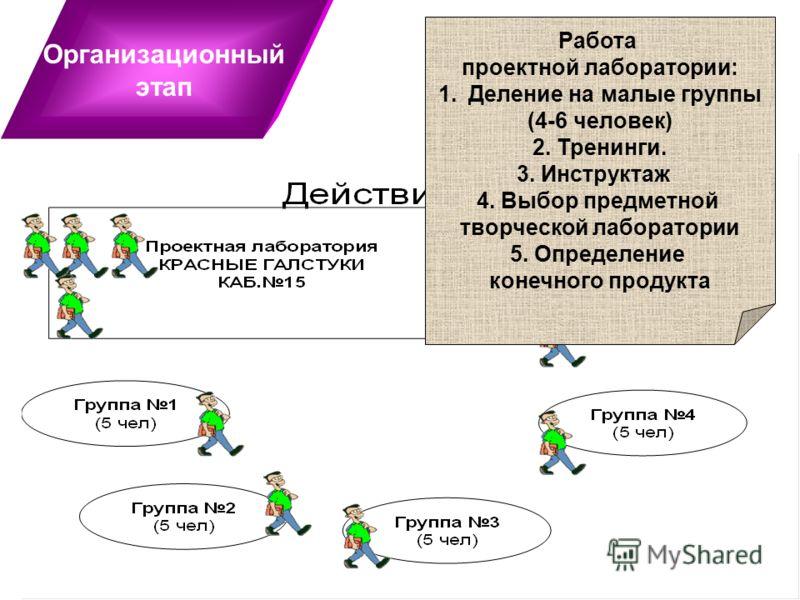 Организационный этап Работа проектной лаборатории: 1.Деление на малые группы (4-6 человек) 2. Тренинги. 3. Инструктаж 4. Выбор предметной творческой лаборатории 5. Определение конечного продукта
