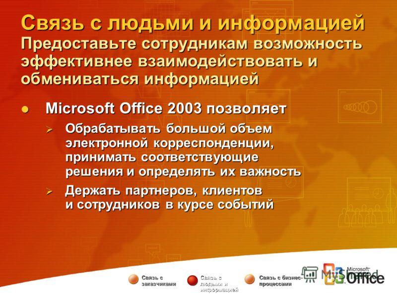 Связь с людьми и информацией Предоставьте сотрудникам возможность эффективнее взаимодействовать и обмениваться информацией Microsoft Office 2003 позволяет Microsoft Office 2003 позволяет Обрабатывать большой объем электронной корреспонденции, принима
