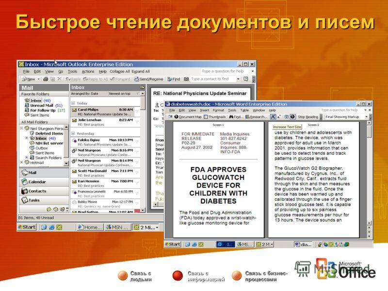 Быстрое чтение документов и писем Связь с людьми Связь с информацией Связь с бизнес- процессами
