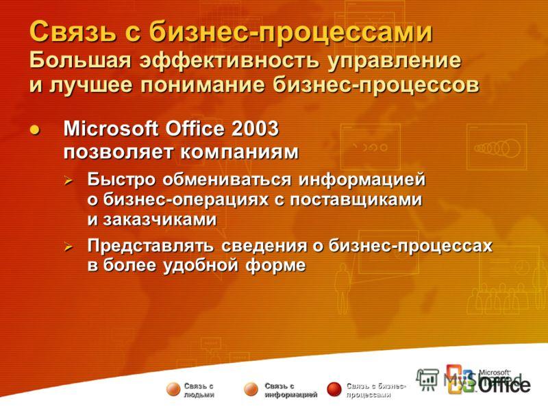 Связь с бизнес-процессами Большая эффективность управление и лучшее понимание бизнес-процессов Microsoft Office 2003 позволяет компаниям Microsoft Office 2003 позволяет компаниям Быстро обмениваться информацией о бизнес-операциях с поставщиками и зак