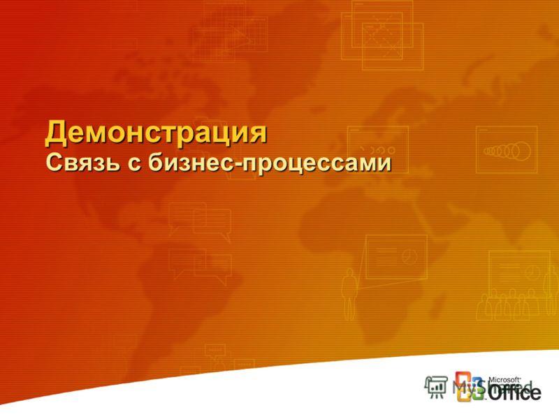 Демонстрация Связь с бизнес-процессами