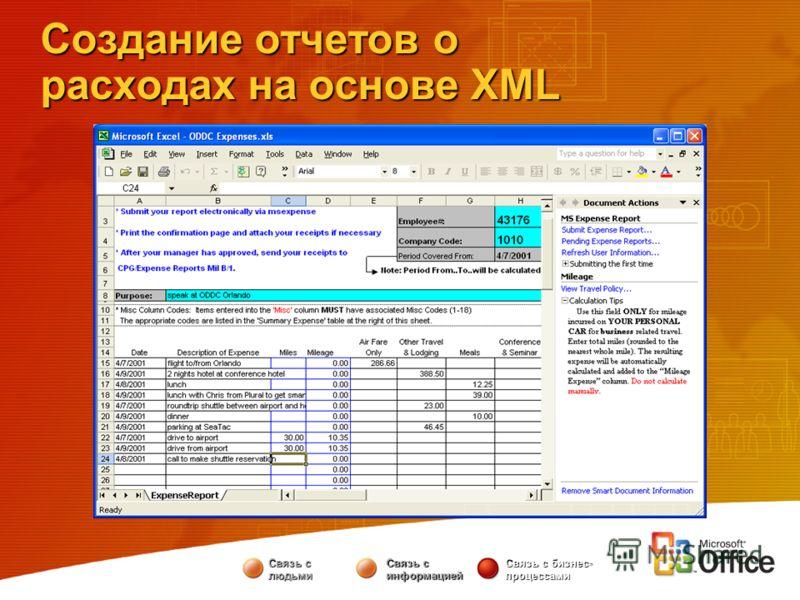 Создание отчетов о расходах на основе XML Связь с людьми Связь с информацией Связь с бизнес- процессами