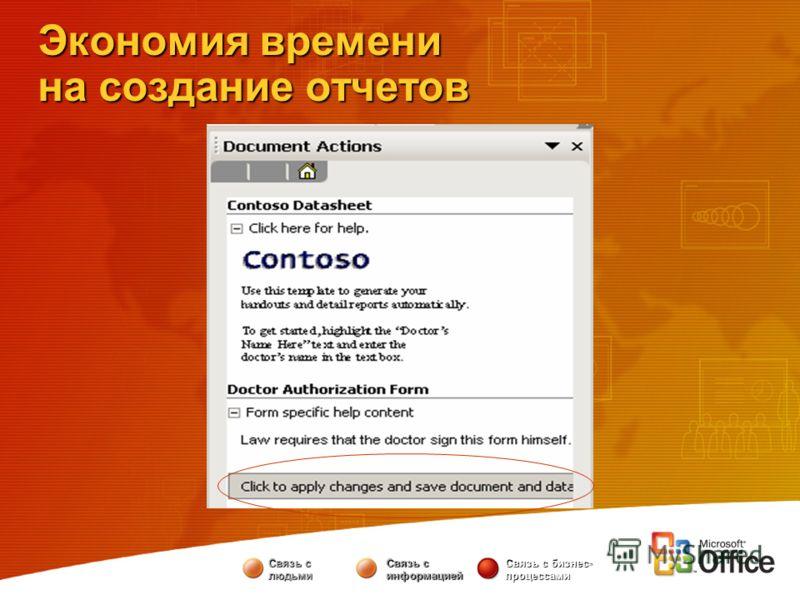 Экономия времени на создание отчетов Связь с людьми Связь с информацией Связь с бизнес- процессами