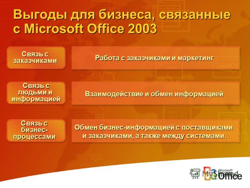 Выгоды для бизнеса, связанные с Microsoft Office 2003 Работа с заказчиками и маркетинг Взаимодействие и обмен информацией Связь с людьми и информацией Обмен бизнес-информацией с поставщиками и заказчиками, а также между системами. Связь с заказчиками