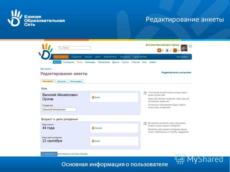 Основная информация о пользователе Редактирование анкеты