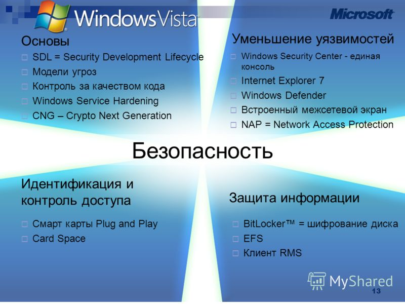 13 Смарт карты Plug and Play Card Space Безопасность BitLocker = шифрование диска EFS Клиент RMS SDL = Security Development Lifecycle Модели угроз Контроль за качеством кода Windows Service Hardening СNG – Crypto Next Generation Windows Security Cent