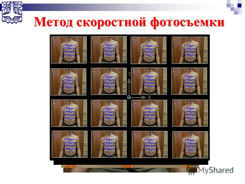 Метод скоростной фотосъемки