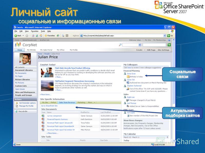 Социальные связи Актуальная подборка сайтов Личный сайт социальные и информационные связи