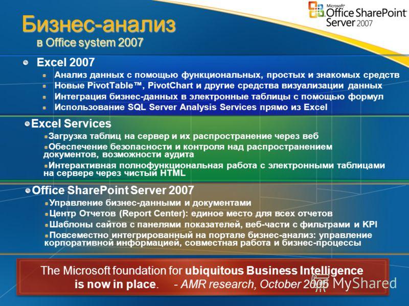 Excel 2007 Анализ данных с помощью функциональных, простых и знакомых средств Новые PivotTable, PivotChart и другие средства визуализации данных Интеграция бизнес-данных в электронные таблицы с помощью формул Использование SQL Server Analysis Service