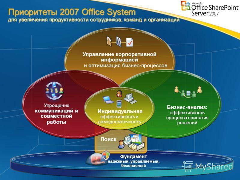 Управление корпоративной информацией и оптимизация бизнес-процессов Бизнес-анализ: эффективность процесса принятия решений Приоритеты 2007 Office System для увеличения продуктивности сотрудников, команд и организаций Упрощение коммуникаций и совместн