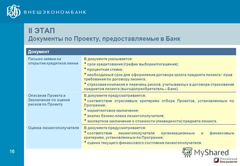 16 II ЭТАП Документы по Проекту, предоставляемые в Банк Документ Письмо-заявка на открытие кредитной линии В документе указывается: срок кредитования (график выборки/погашения); процентная ставка; необходимый срок для оформления договора залога предм