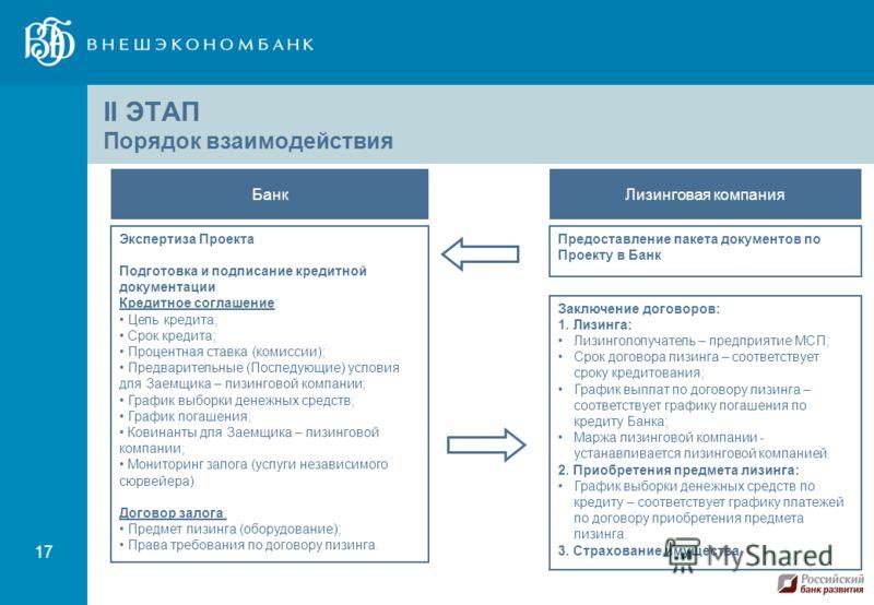 17 II ЭТАП Порядок взаимодействия БанкЛизинговая компания Экспертиза Проекта Подготовка и подписание кредитной документации Кредитное соглашение: Цель кредита; Срок кредита; Процентная ставка (комиссии); Предварительные (Последующие) условия для Заем
