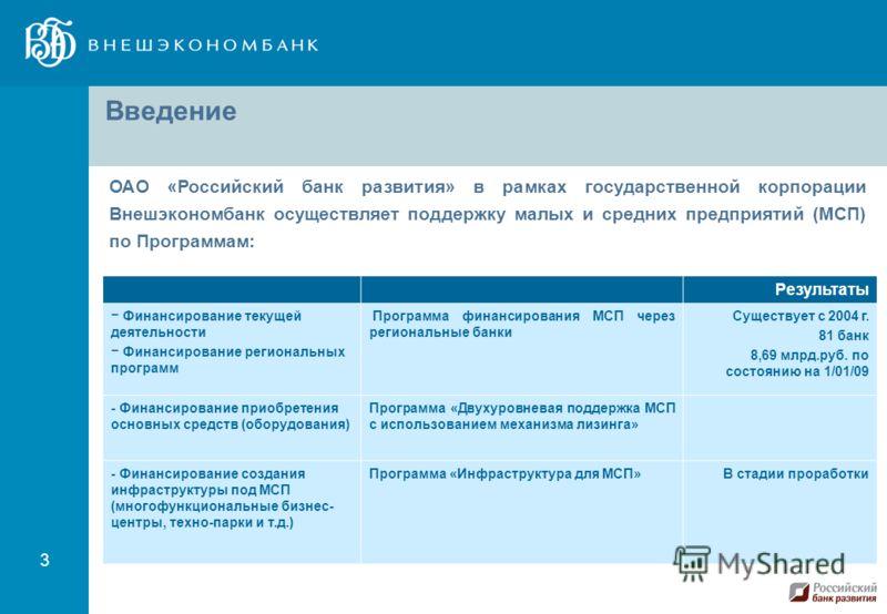 3 Введение ОАО «Российский банк развития» в рамках государственной корпорации Внешэкономбанк осуществляет поддержку малых и средних предприятий (МСП) по Программам: Результаты - Финансирование текущей деятельности - Финансирование региональных програ