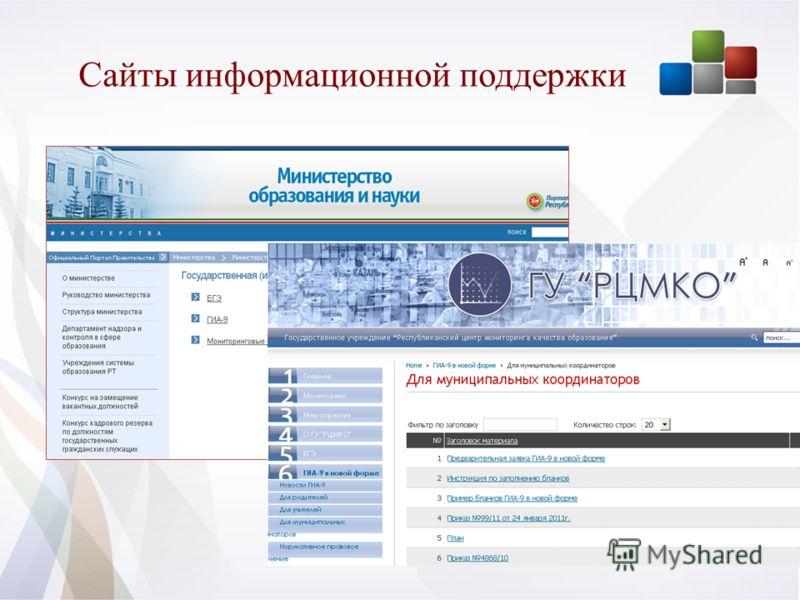 Сайты информационной поддержки
