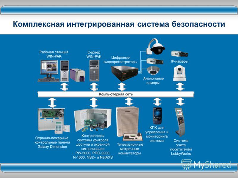 Комплексная интегрированная система безопасности