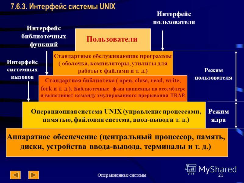 Операционные системы21 7.6.3. Интерфейс системы UNIX Пользователи Стандартные обслуживающие программы ( оболочка, компиляторы, утилиты для работы с файлами и т. д.) Стандартная библиотека ( open, close, read, write, fork и т. д.). Библиотечные ф-ии н