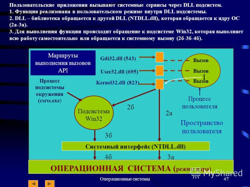 Операционные системы47 Kernel32.dll 2б Вызов Gdi32.dll (543) User32.dll (695) Подсистема Win32 Процесс подсистемы окружения (csrss.exe) Системный интерфейс (NTDLL.dll) ОПЕРАЦИОННАЯ СИСТЕМА ( режим ядра) 3б 2a2a 4б3а Пространство пользователя 1 Kernel