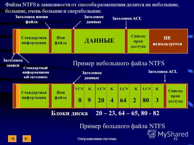 Операционные системы52 Файлы NTFS в зависимости от способа размещения делятся на небольшие, большие, очень большие и сверхбольшие. Заголовок записи Стандартный информационн ый заголовок Заголовок имени файла Заголовок данных ДАННЫЕ Заголовок ACL Спис