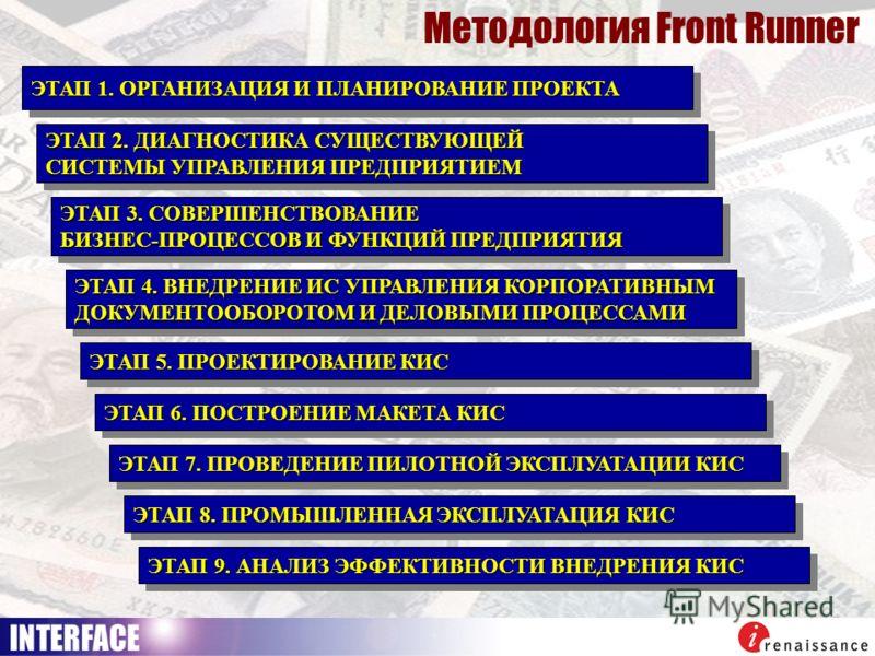 Методология Front Runner ЭТАП 1. ОРГАНИЗАЦИЯ И ПЛАНИРОВАНИЕ ПРОЕКТА ЭТАП 2. ДИАГНОСТИКА СУЩЕСТВУЮЩЕЙ СИСТЕМЫ УПРАВЛЕНИЯ ПРЕДПРИЯТИЕМ ЭТАП 2. ДИАГНОСТИКА СУЩЕСТВУЮЩЕЙ СИСТЕМЫ УПРАВЛЕНИЯ ПРЕДПРИЯТИЕМ ЭТАП 3. СОВЕРШЕНСТВОВАНИЕ БИЗНЕС-ПРОЦЕССОВ И ФУНКЦИЙ