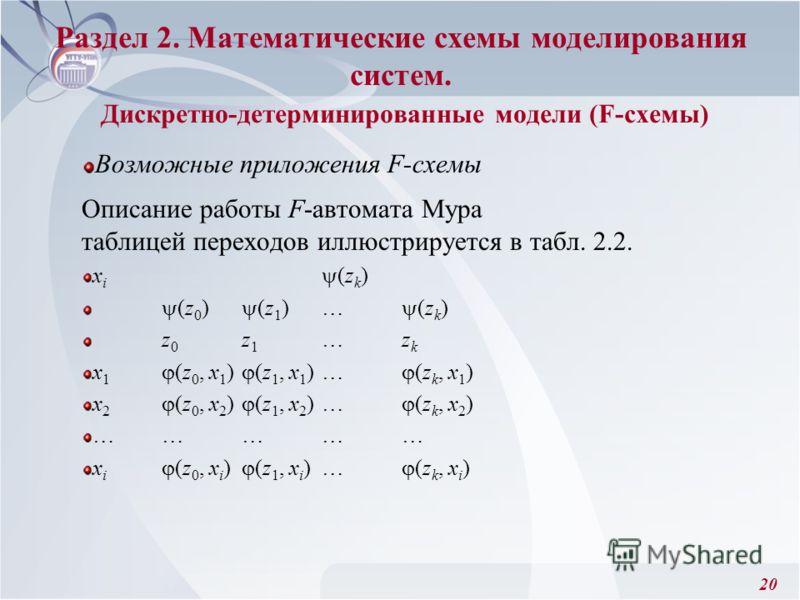 20 Возможные приложения F-схемы Описание работы F-автомата Мура таблицей переходов иллюстрируется в табл. 2.2. x i (z k ) (z 0 ) (z 1 )… (z k ) z 0 z 1 …z k x 1 (z 0, x 1 ) (z 1, x 1 )… (z k, x 1 ) x 2 (z 0, x 2 ) (z 1, x 2 )… (z k, x 2 ) …………… x i (