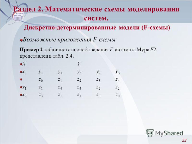 22 Возможные приложения F-схемы Пример 2 табличного способа задания F-автомата Мура F2 представлен в табл. 2.4. ХY x i y 1 y 1 y 3 y 2 y 3 z 0 z 1 z 2 z 3 z 4 x 1 z 1 z 4 z 4 z 2 z 2 x 2 z 3 z 1 z 1 z 0 z 0 Раздел 2. Математические схемы моделировани