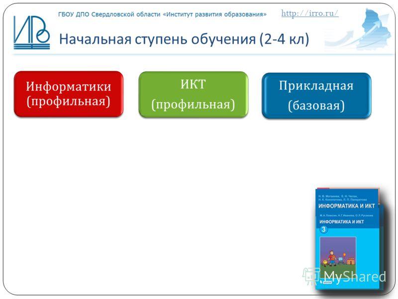 Начальная ступень обучения (2-4 кл ) Информатики ( профильная ) ИКТ ( профильная ) Прикладная ( базовая )